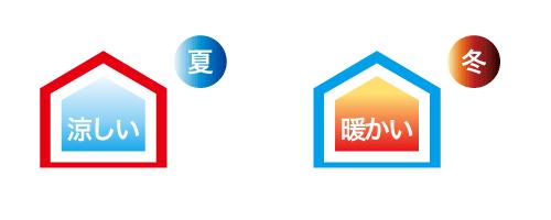 冷暖房のランニングコストの軽減